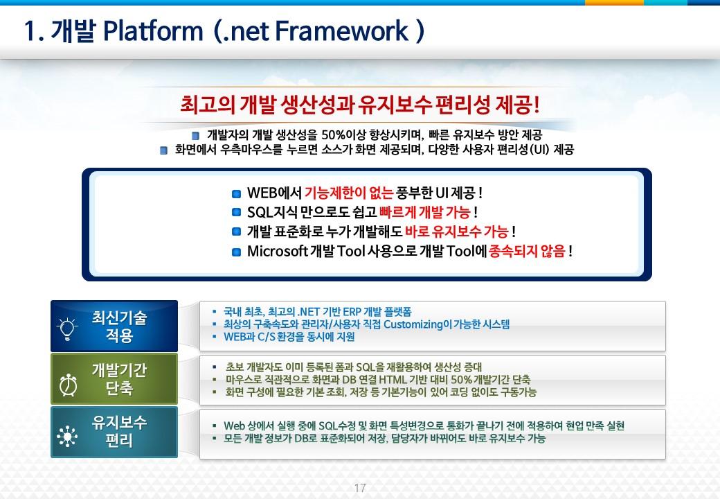 .net Framework erp _ahpro1