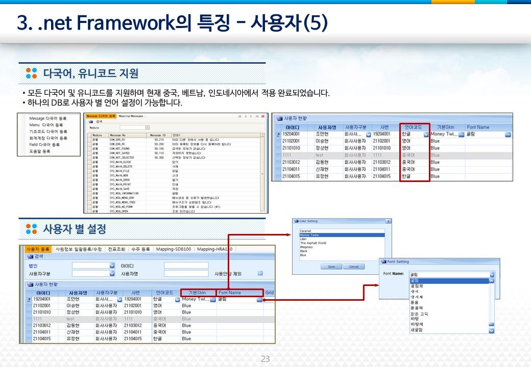 .net Framework erp _ahpro7